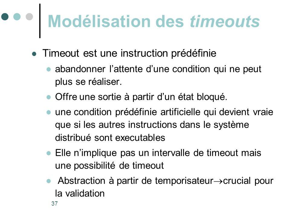 37 Modélisation des timeouts  Timeout est une instruction prédéfinie  abandonner l'attente d'une condition qui ne peut plus se réaliser.  Offre une