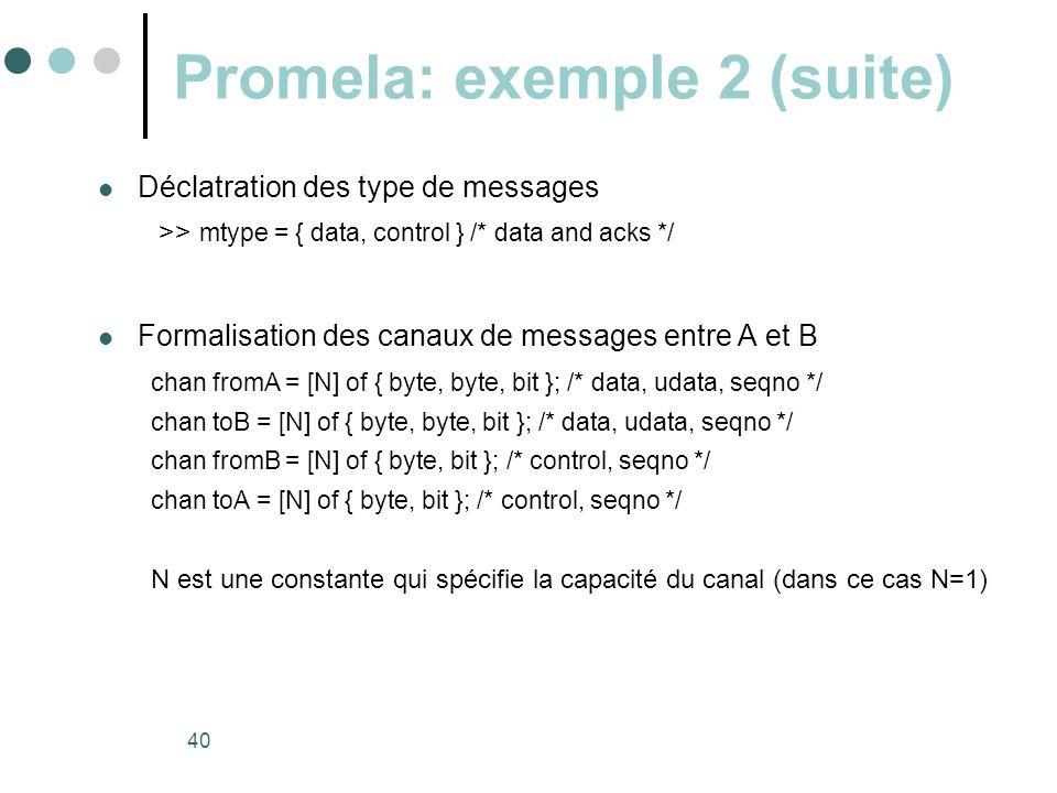 40 Promela: exemple 2 (suite)  Déclatration des type de messages >> mtype = { data, control } /* data and acks */  Formalisation des canaux de messa