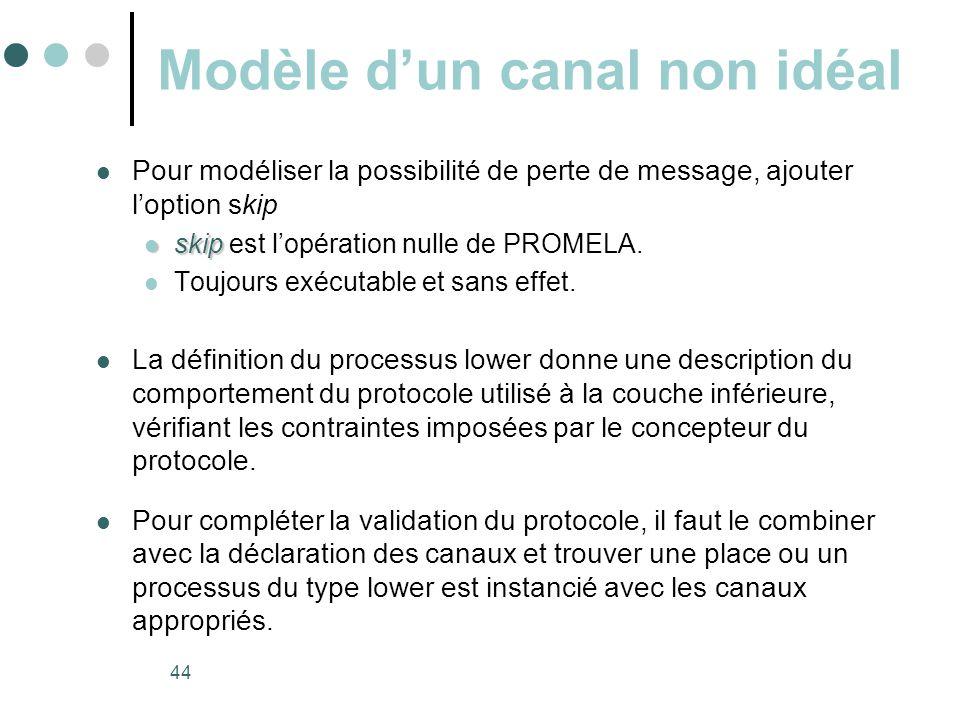 44 Modèle d'un canal non idéal  Pour modéliser la possibilité de perte de message, ajouter l'option skip  skip  skip est l'opération nulle de PROME
