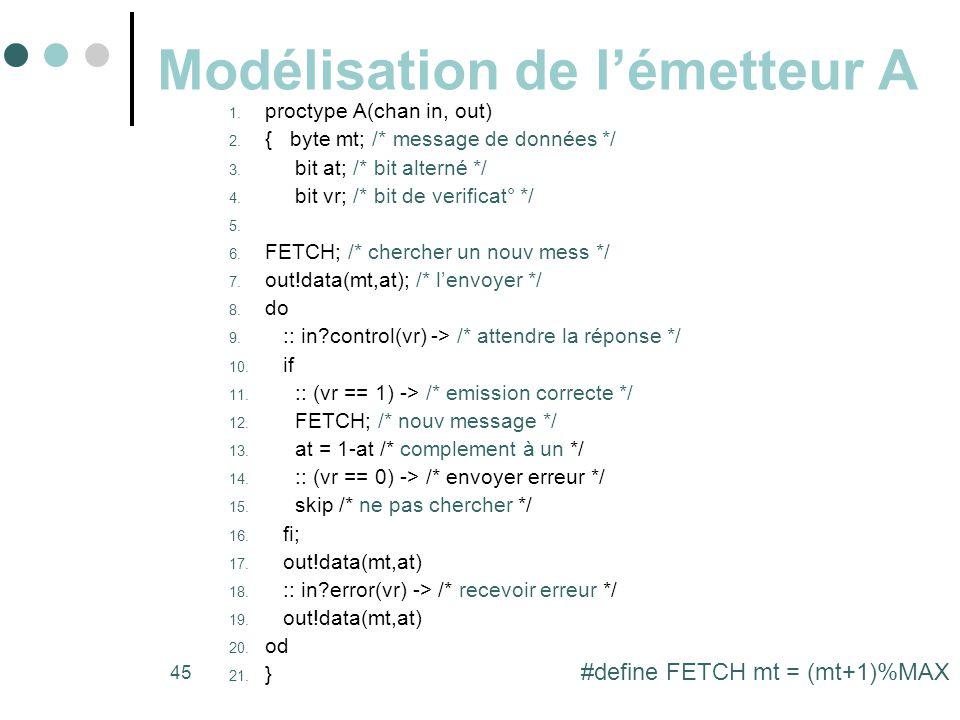 45 Modélisation de l'émetteur A 1. proctype A(chan in, out) 2. { byte mt; /* message de données */ 3. bit at; /* bit alterné */ 4. bit vr; /* bit de v
