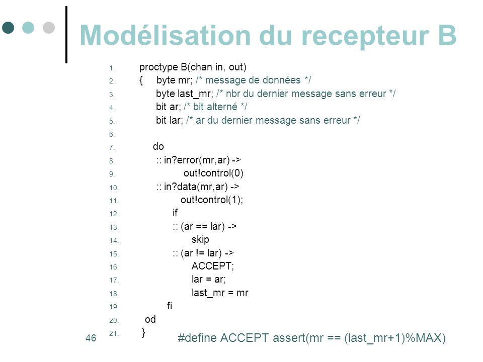 46 Modélisation du recepteur B 1. proctype B(chan in, out) 2. { byte mr; /* message de données */ 3. byte last_mr; /* nbr du dernier message sans erre