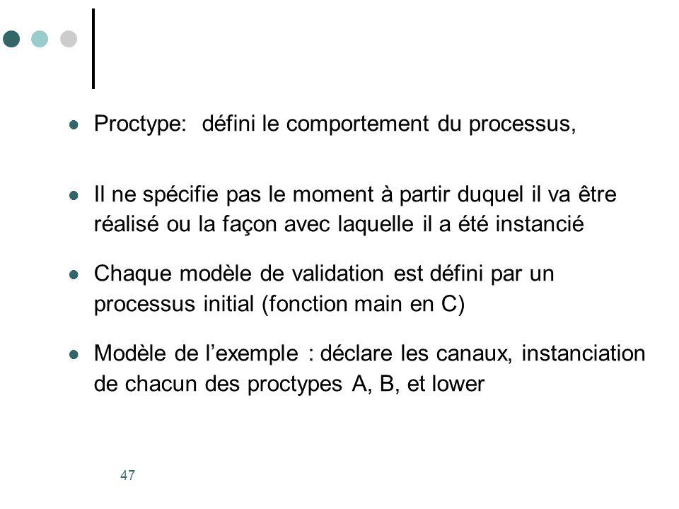 47  Proctype: défini le comportement du processus,  Il ne spécifie pas le moment à partir duquel il va être réalisé ou la façon avec laquelle il a é