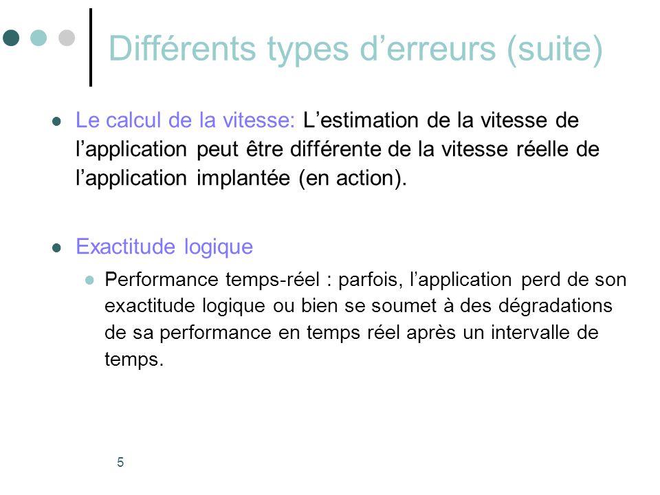 5 Différents types d'erreurs (suite)  Le calcul de la vitesse: L'estimation de la vitesse de l'application peut être différente de la vitesse réelle