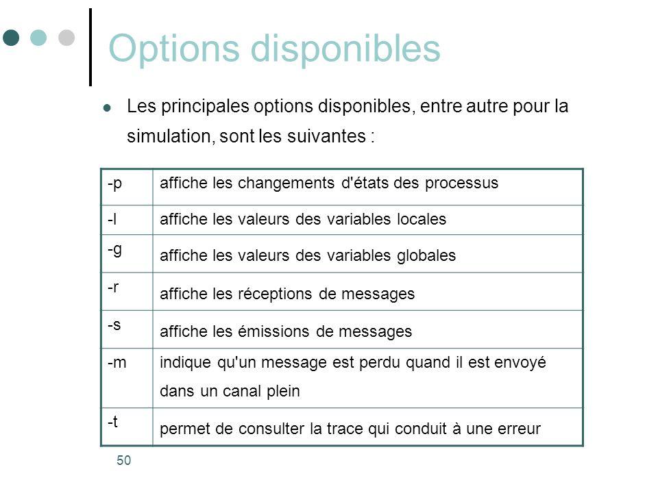 50 Options disponibles  Les principales options disponibles, entre autre pour la simulation, sont les suivantes : -paffiche les changements d'états d