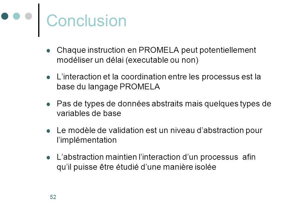 52 Conclusion  Chaque instruction en PROMELA peut potentiellement modéliser un délai (executable ou non)  L'interaction et la coordination entre les