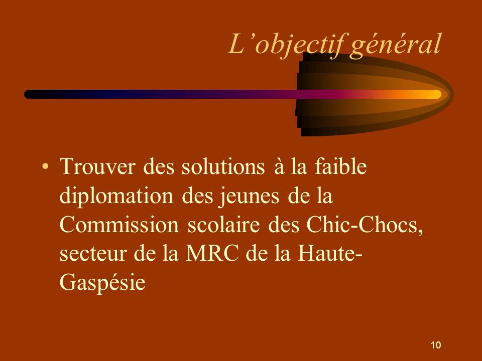 10 L'objectif général •Trouver des solutions à la faible diplomation des jeunes de la Commission scolaire des Chic-Chocs, secteur de la MRC de la Haute- Gaspésie