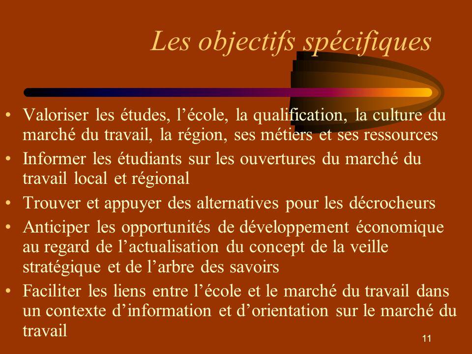 11 Les objectifs spécifiques •Valoriser les études, l'école, la qualification, la culture du marché du travail, la région, ses métiers et ses ressourc