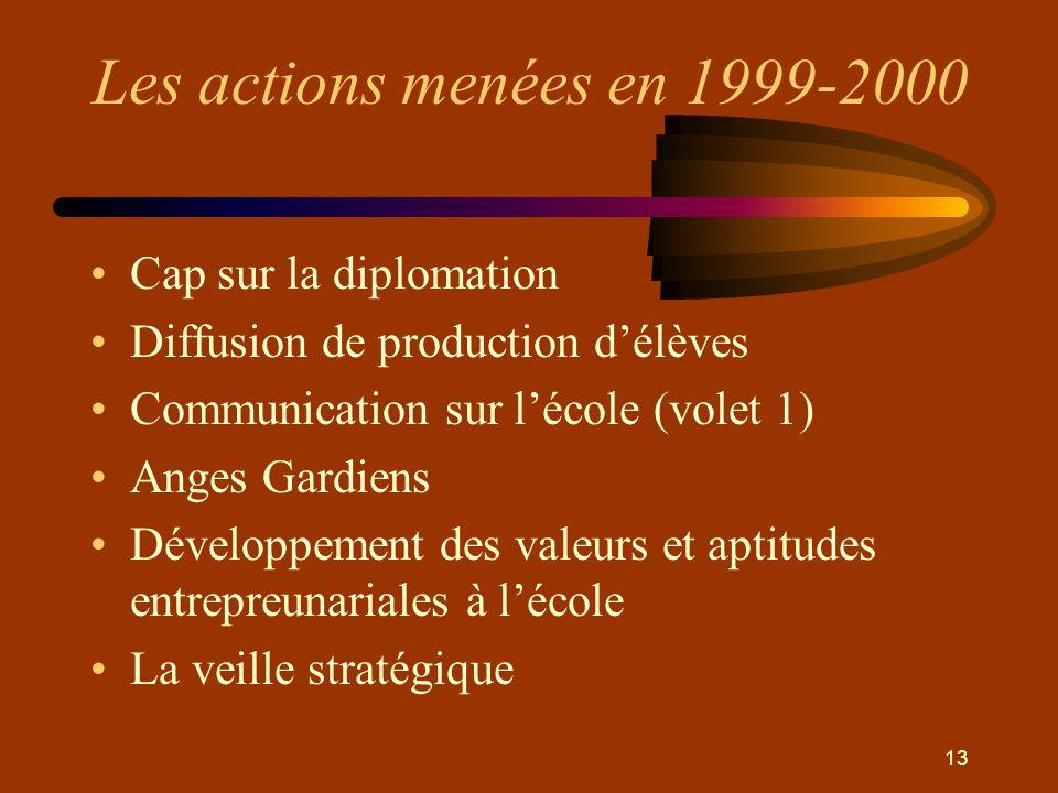 13 Les actions menées en 1999-2000 •Cap sur la diplomation •Diffusion de production d'élèves •Communication sur l'école (volet 1) •Anges Gardiens •Développement des valeurs et aptitudes entrepreunariales à l'école •La veille stratégique