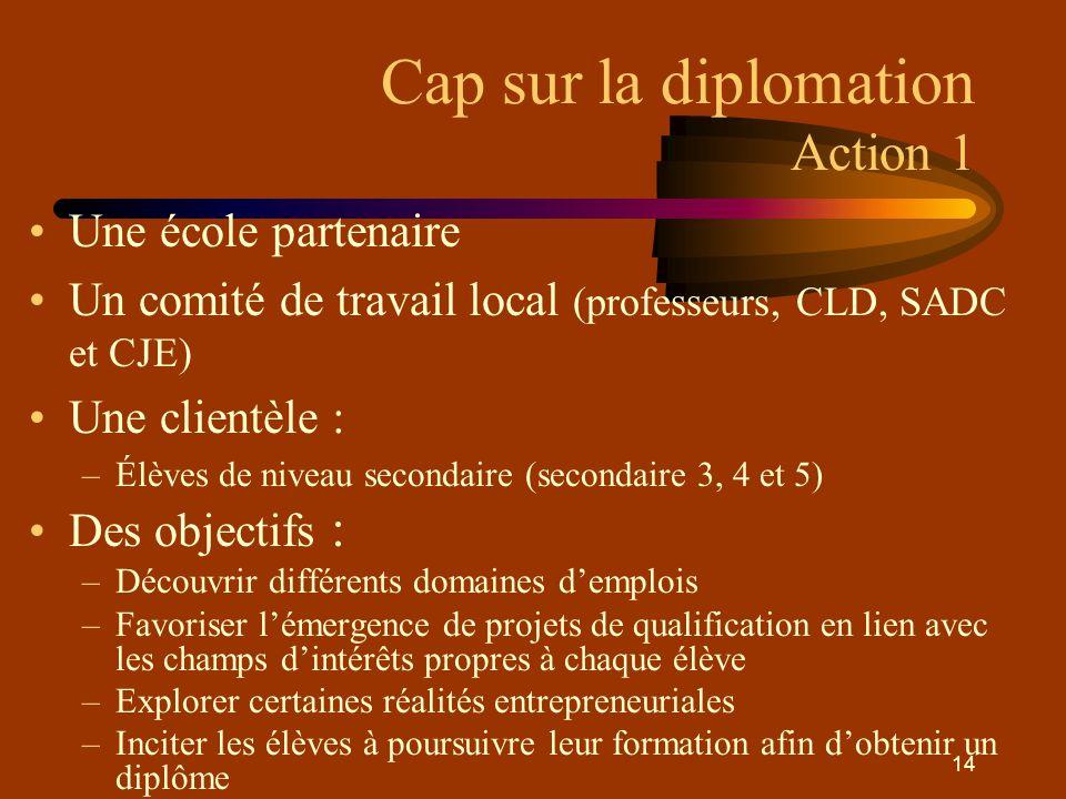 14 Cap sur la diplomation Action 1 •Une école partenaire •Un comité de travail local (professeurs, CLD, SADC et CJE) •Une clientèle : –Élèves de nivea