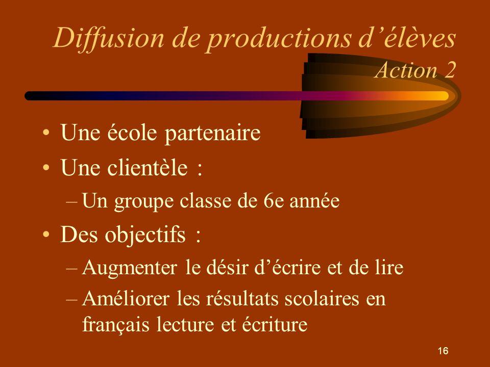 16 Diffusion de productions d'élèves Action 2 •Une école partenaire •Une clientèle : –Un groupe classe de 6e année •Des objectifs : –Augmenter le dési