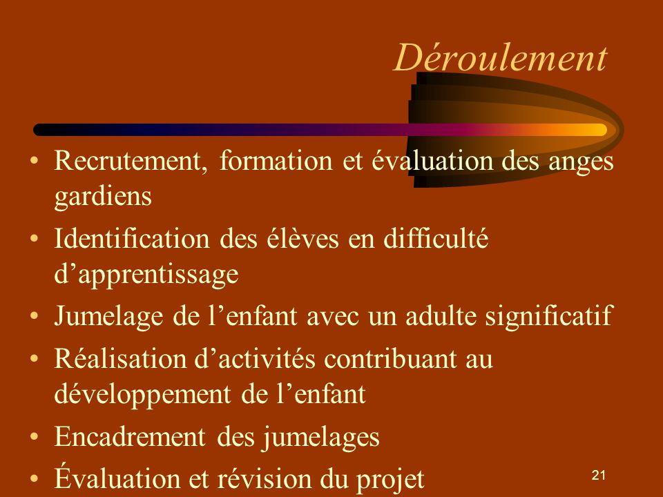 21 Déroulement •Recrutement, formation et évaluation des anges gardiens •Identification des élèves en difficulté d'apprentissage •Jumelage de l'enfant