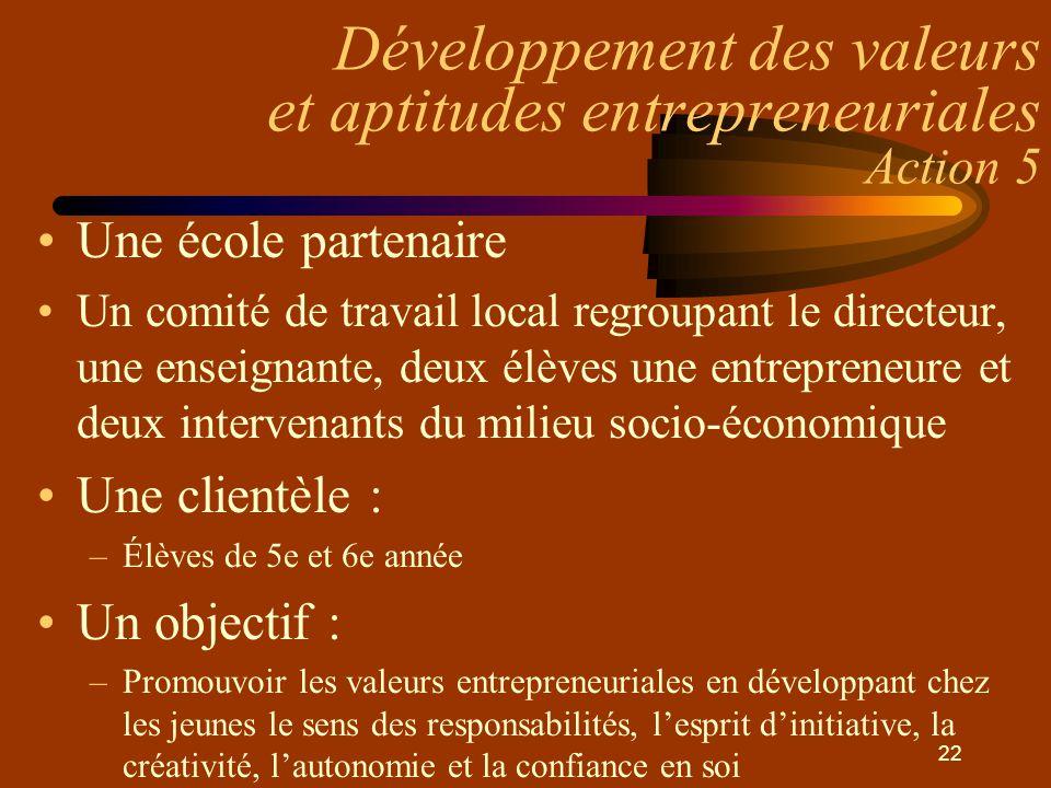 22 Développement des valeurs et aptitudes entrepreneuriales Action 5 •Une école partenaire •Un comité de travail local regroupant le directeur, une enseignante, deux élèves une entrepreneure et deux intervenants du milieu socio-économique •Une clientèle : –Élèves de 5e et 6e année •Un objectif : –Promouvoir les valeurs entrepreneuriales en développant chez les jeunes le sens des responsabilités, l'esprit d'initiative, la créativité, l'autonomie et la confiance en soi
