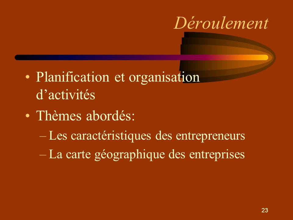 23 Déroulement •Planification et organisation d'activités •Thèmes abordés: –Les caractéristiques des entrepreneurs –La carte géographique des entrepri