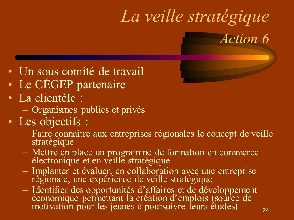 24 La veille stratégique Action 6 •Un sous comité de travail •Le CÉGEP partenaire •La clientèle : –Organismes publics et privés •Les objectifs : –Fair