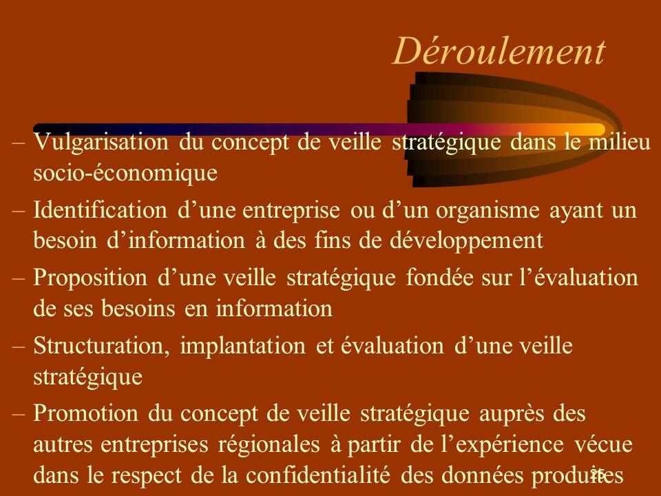 25 Déroulement –Vulgarisation du concept de veille stratégique dans le milieu socio-économique –Identification d'une entreprise ou d'un organisme ayan