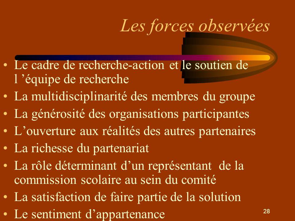 28 Les forces observées •Le cadre de recherche-action et le soutien de l 'équipe de recherche •La multidisciplinarité des membres du groupe •La généro
