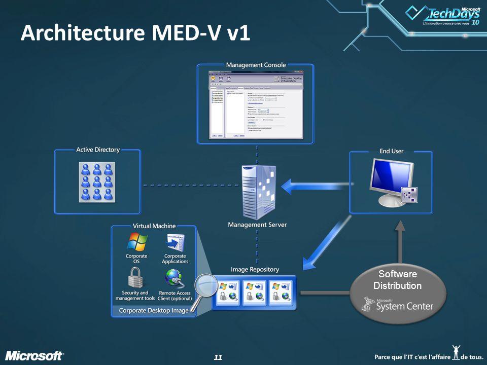 11 Architecture MED-V v1