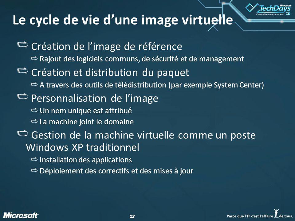 12 Le cycle de vie d'une image virtuelle Création de l'image de référence Rajout des logiciels communs, de sécurité et de management Création et distr