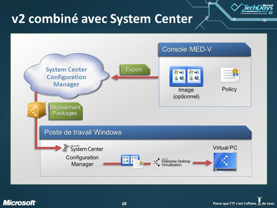 15 v2 combiné avec System Center System Center Configuration Manager