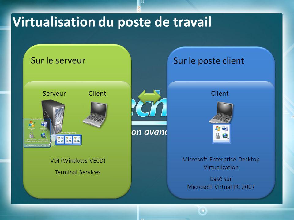 VDI (Windows VECD) Terminal Services Microsoft Enterprise Desktop Virtualization basé sur Microsoft Virtual PC 2007 Virtualisation du poste de travail