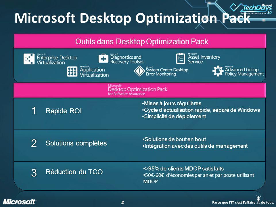 44 Outils dans Desktop Optimization Pack Microsoft Desktop Optimization Pack 1 Solutions complètes 2 3 Rapide ROI Réduction du TCO •Mises à jours régulières •Cycle d'actualisation rapide, séparé de Windows •Simplicité de déploiement •Solutions de bout en bout •Intégration avec des outils de management •>95% de clients MDOP satisfaits • 50€-60€ d'économies par an et par poste utilisant MDOP