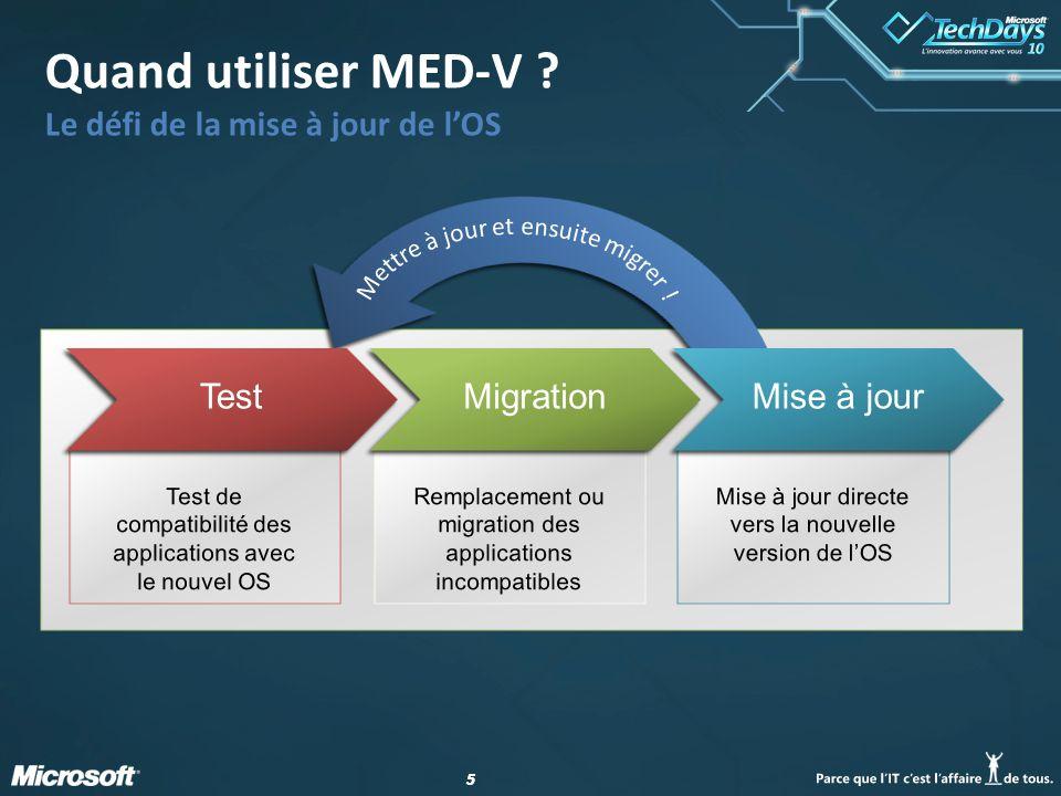 55 Quand utiliser MED-V Le défi de la mise à jour de l'OS