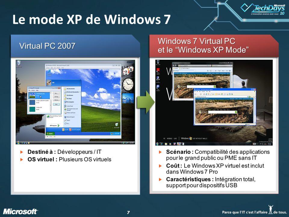 VDI (Windows VECD) Terminal Services Microsoft Enterprise Desktop Virtualization basé sur Microsoft Virtual PC 2007 Virtualisation du poste de travail ServeurClient Sur le serveur Sur le poste client