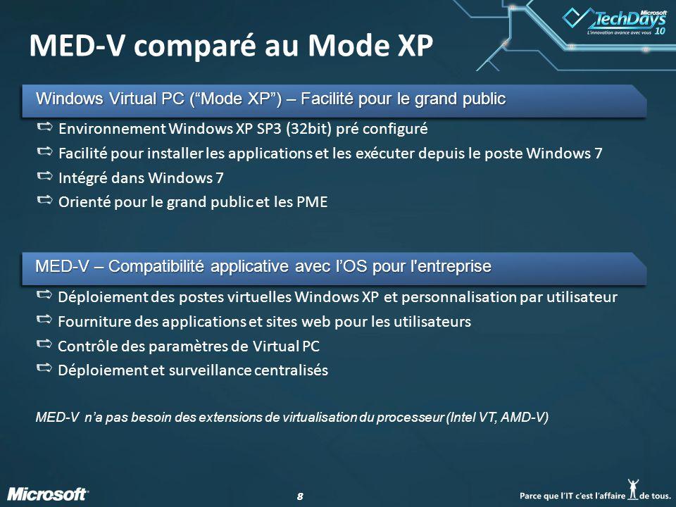 88 MED-V comparé au Mode XP Environnement Windows XP SP3 (32bit) pré configuré Facilité pour installer les applications et les exécuter depuis le poste Windows 7 Intégré dans Windows 7 Orienté pour le grand public et les PME Déploiement des postes virtuelles Windows XP et personnalisation par utilisateur Fourniture des applications et sites web pour les utilisateurs Contrôle des paramètres de Virtual PC Déploiement et surveillance centralisés Windows Virtual PC ( Mode XP ) – Facilité pour le grand public MED-V – Compatibilité applicative avec l'OS pour l entreprise MED-V n'a pas besoin des extensions de virtualisation du processeur (Intel VT, AMD-V)