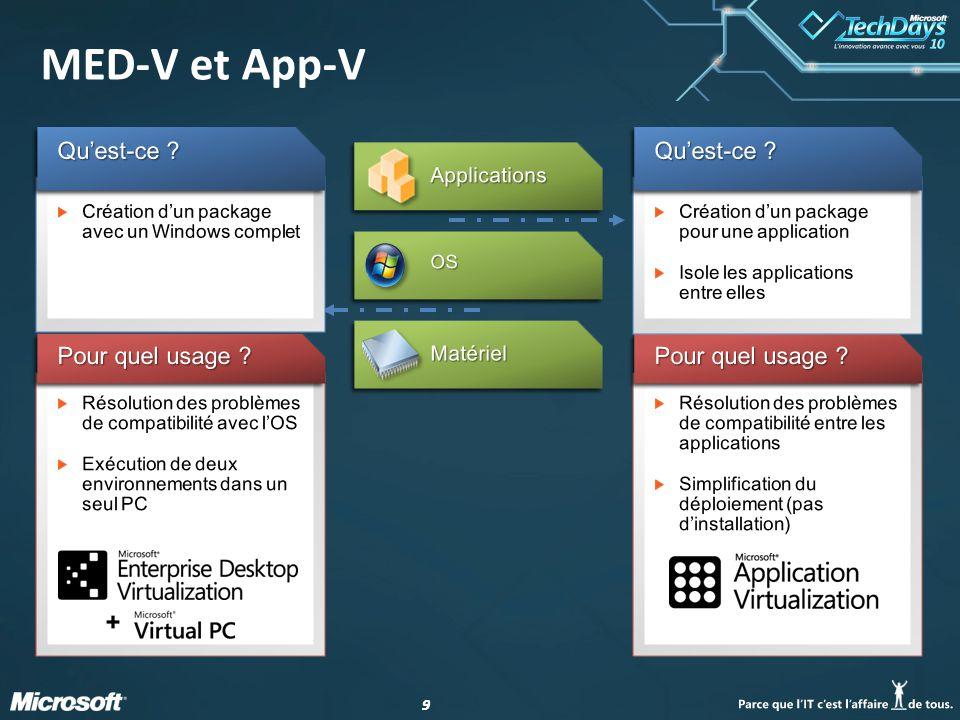 99 MED-V et App-V ®