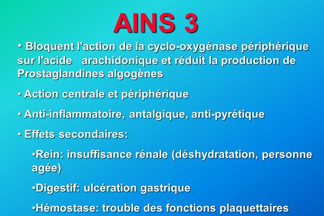 AINS 3 • Bloquent l'action de la cyclo-oxygénase périphérique sur l'acide arachidonique et réduit la production de Prostaglandines algogènes • Action