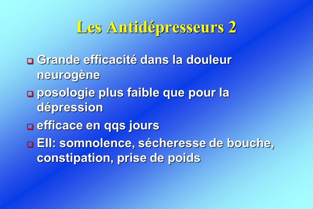 Les Antidépresseurs 2  Grande efficacité dans la douleur neurogène  posologie plus faible que pour la dépression  efficace en qqs jours  EII: somn