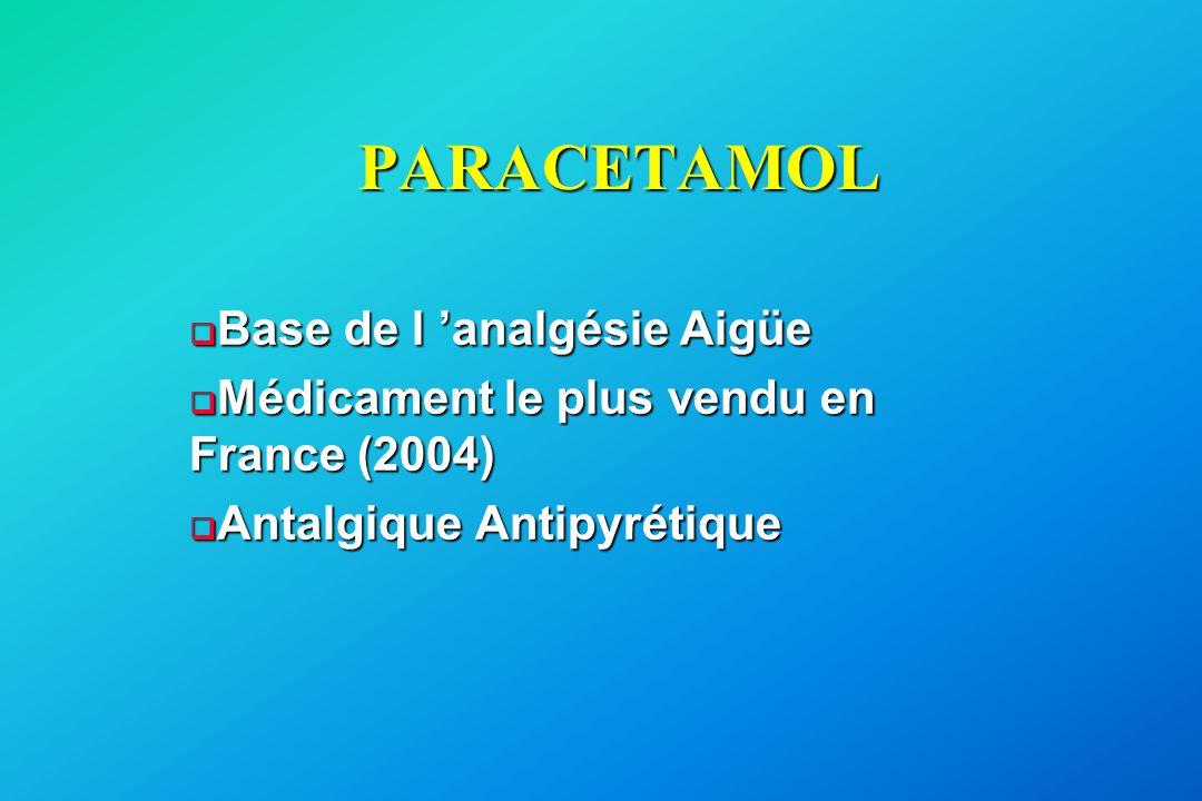 PARACETAMOL  Base de l 'analgésie Aigüe  Médicament le plus vendu en France (2004)  Antalgique Antipyrétique