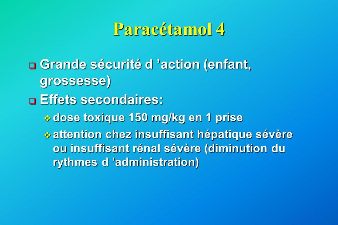 Paracétamol 4  Grande sécurité d 'action (enfant, grossesse)  Effets secondaires: v dose toxique 150 mg/kg en 1 prise v attention chez insuffisant h
