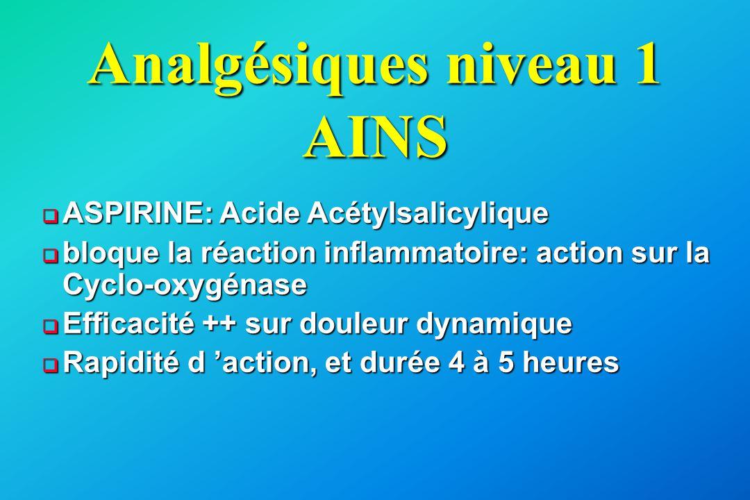 Analgésiques niveau 1 AINS  ASPIRINE: Acide Acétylsalicylique  bloque la réaction inflammatoire: action sur la Cyclo-oxygénase  Efficacité ++ sur d