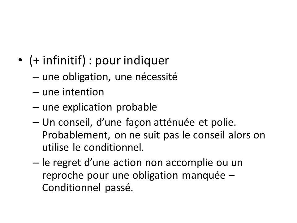 • (+ infinitif) : pour indiquer – une obligation, une nécessité – une intention – une explication probable – Un conseil, d'une façon atténuée et polie.
