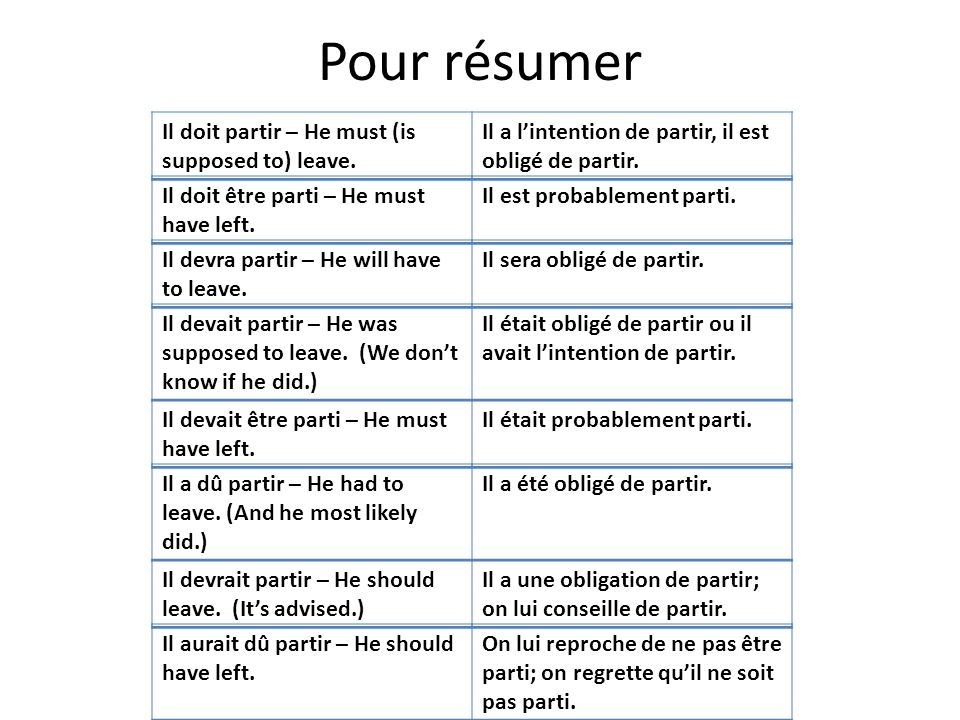 Pour résumer Il doit partir – He must (is supposed to) leave.