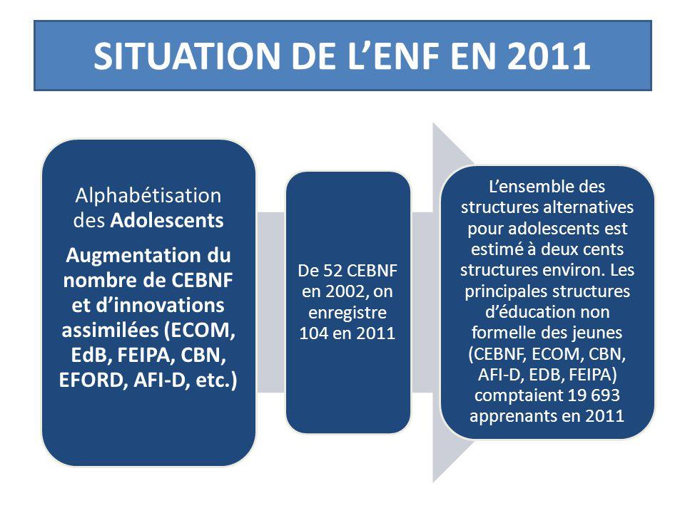 Alphabétisation des Adolescents Augmentation du nombre de CEBNF et d'innovations assimilées (ECOM, EdB, FEIPA, CBN, EFORD, AFI-D, etc.) De 52 CEBNF en