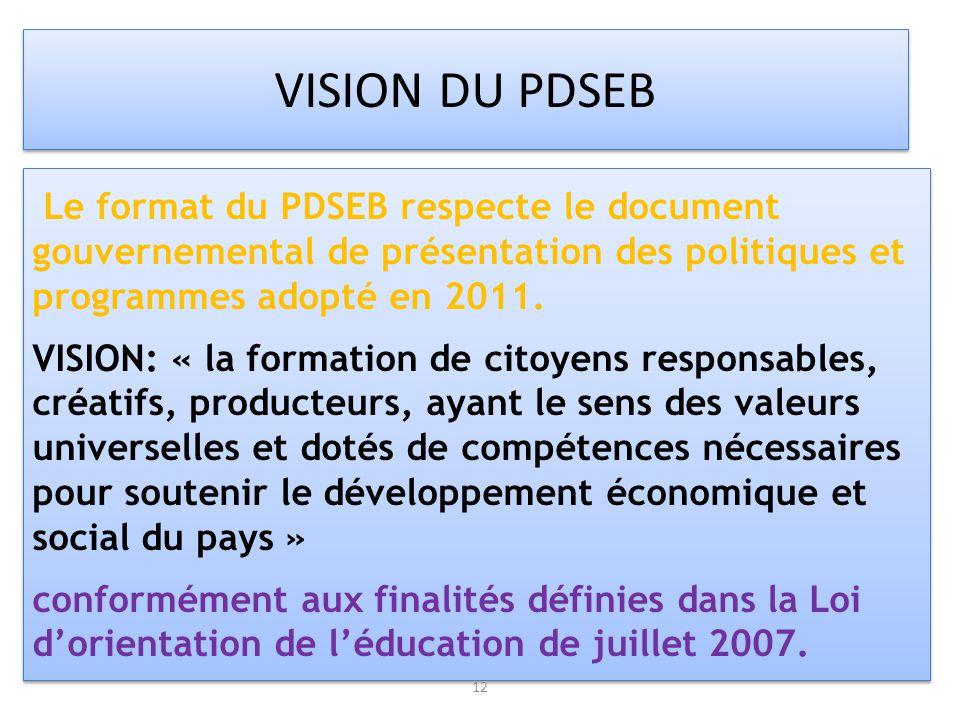 VISION DU PDSEB Le format du PDSEB respecte le document gouvernemental de présentation des politiques et programmes adopté en 2011. VISION: « la forma