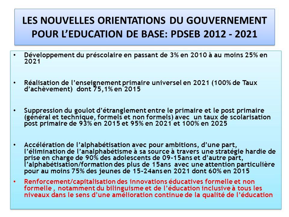 LES NOUVELLES ORIENTATIONS DU GOUVERNEMENT POUR L'EDUCATION DE BASE: PDSEB 2012 - 2021 • Développement du préscolaire en passant de 3% en 2010 à au mo