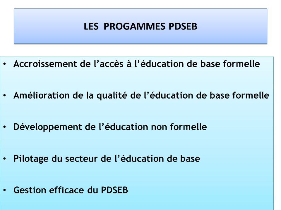 LES PROGAMMES PDSEB • Accroissement de l'accès à l'éducation de base formelle • Amélioration de la qualité de l'éducation de base formelle • Développement de l'éducation non formelle • Pilotage du secteur de l'éducation de base • Gestion efficace du PDSEB • Accroissement de l'accès à l'éducation de base formelle • Amélioration de la qualité de l'éducation de base formelle • Développement de l'éducation non formelle • Pilotage du secteur de l'éducation de base • Gestion efficace du PDSEB