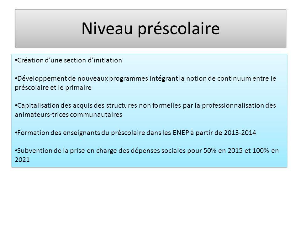 Niveau préscolaire • Création d'une section d'initiation • Développement de nouveaux programmes intégrant la notion de continuum entre le préscolaire