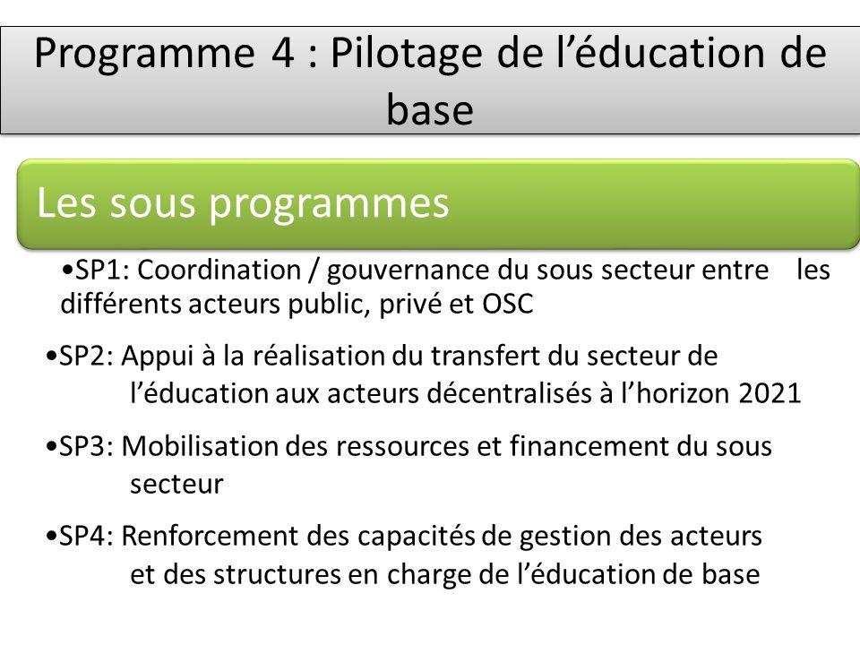 Les sous programmes SP1: Coordination / gouvernance du sous secteur entre les différents acteurs public, privé et OSC SP2: Appui à la réalisation du transfert du secteur de l'éducation aux acteurs décentralisés à l'horizon 2021 SP3: Mobilisation des ressources et financement du sous secteur SP4: Renforcement des capacités de gestion des acteurs et des structures en charge de l'éducation de base Programme 4 : Pilotage de l'éducation de base