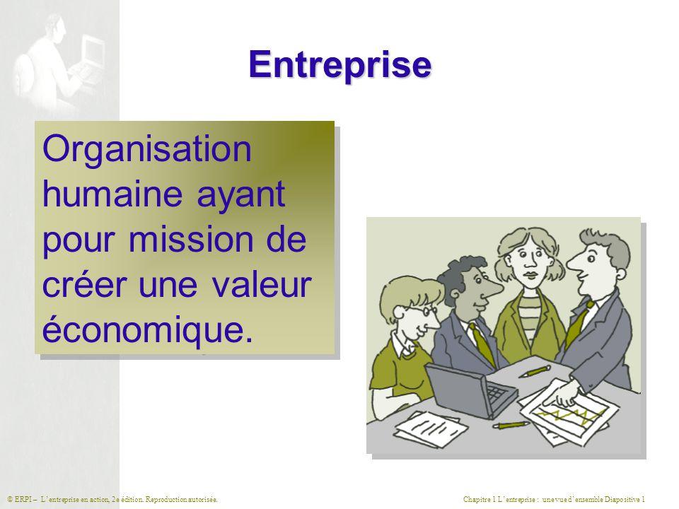 Chapitre 1 L'entreprise : une vue d'ensemble Diapositive 1© ERPI – L'entreprise en action, 2e édition. Reproduction autorisée. Entreprise Organisation