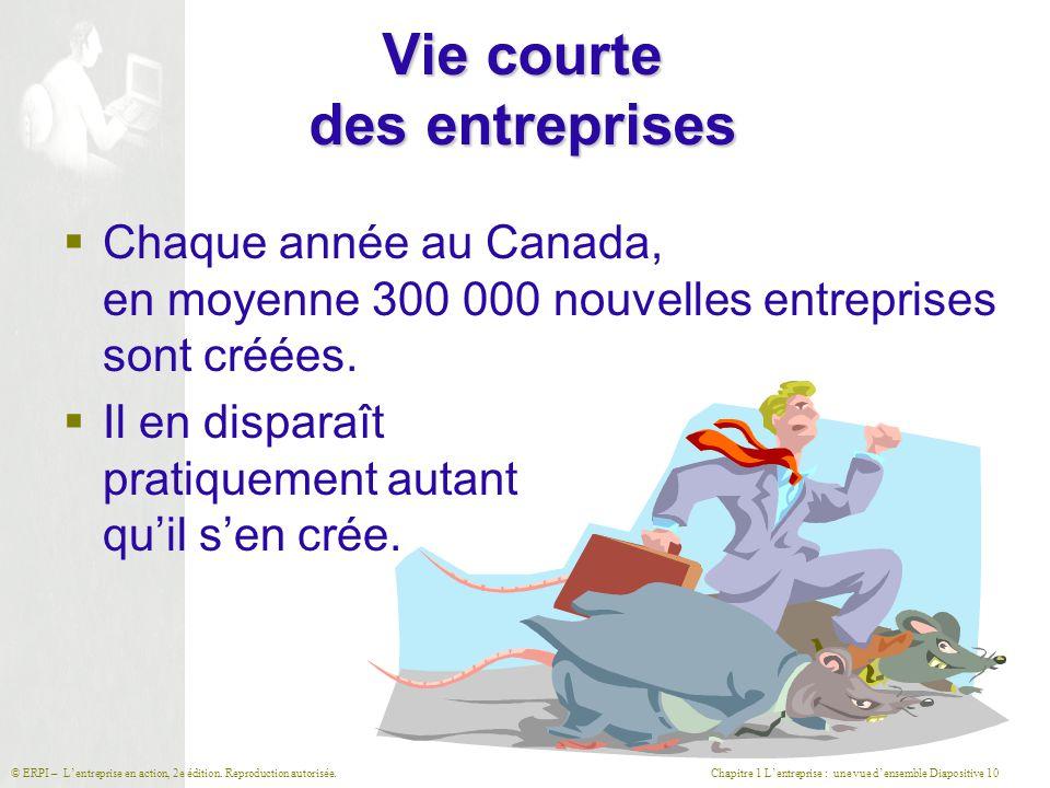 Chapitre 1 L'entreprise : une vue d'ensemble Diapositive 10© ERPI – L'entreprise en action, 2e édition. Reproduction autorisée. Vie courte des entrepr