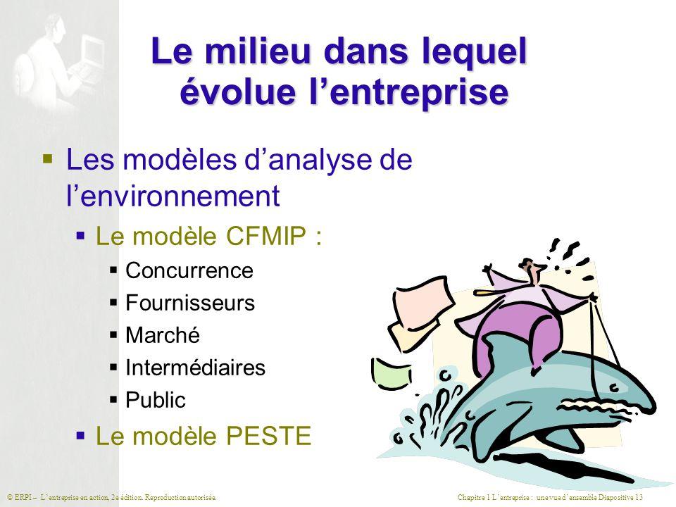 Chapitre 1 L'entreprise : une vue d'ensemble Diapositive 13© ERPI – L'entreprise en action, 2e édition. Reproduction autorisée. Le milieu dans lequel