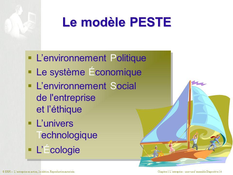 Chapitre 1 L'entreprise : une vue d'ensemble Diapositive 14© ERPI – L'entreprise en action, 2e édition. Reproduction autorisée. Le modèle PESTE  L'en
