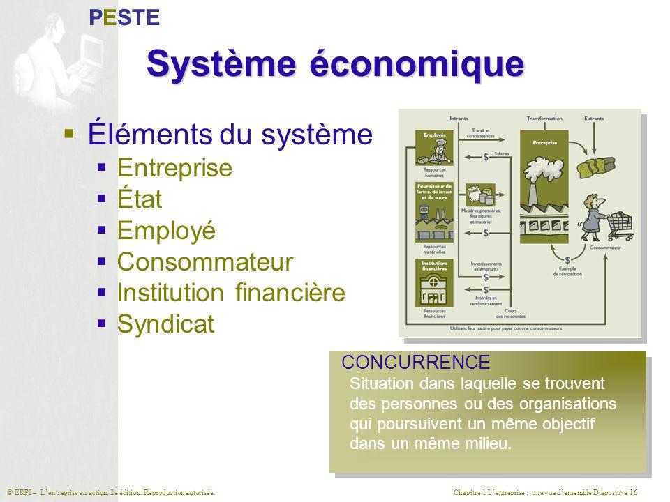 Chapitre 1 L'entreprise : une vue d'ensemble Diapositive 16© ERPI – L'entreprise en action, 2e édition. Reproduction autorisée. Système économique  É