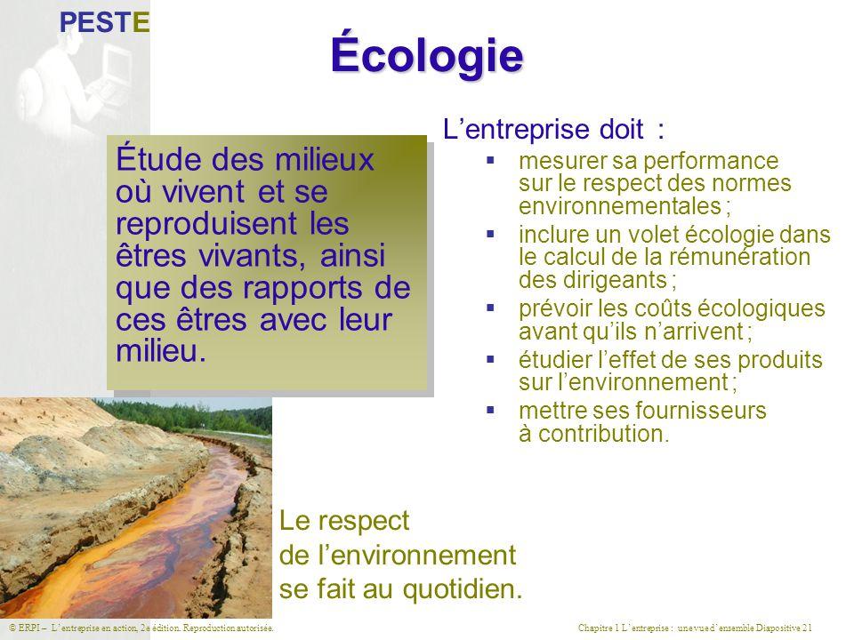 Chapitre 1 L'entreprise : une vue d'ensemble Diapositive 21© ERPI – L'entreprise en action, 2e édition. Reproduction autorisée.Écologie Étude des mili