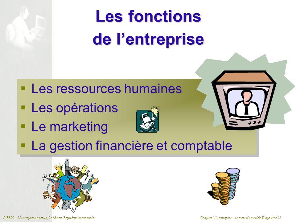 Chapitre 1 L'entreprise : une vue d'ensemble Diapositive 23© ERPI – L'entreprise en action, 2e édition. Reproduction autorisée. Les fonctions de l'ent