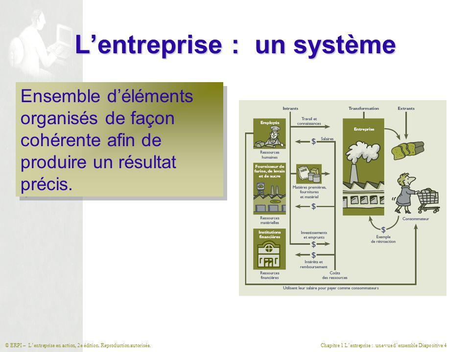 Chapitre 1 L'entreprise : une vue d'ensemble Diapositive 4© ERPI – L'entreprise en action, 2e édition. Reproduction autorisée. L'entreprise : un systè